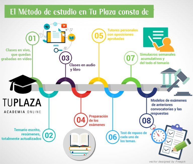 01_Flat Business Timeline CS6